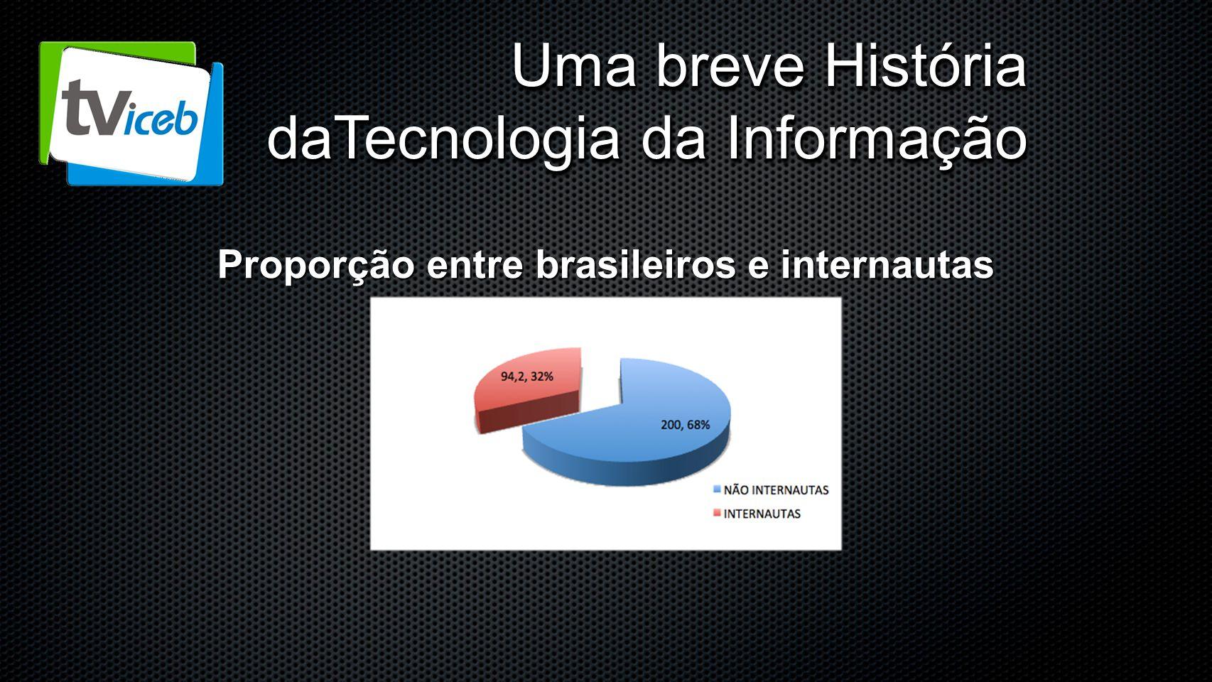Uma breve História daTecnologia da Informação Proporção entre brasileiros e internautas