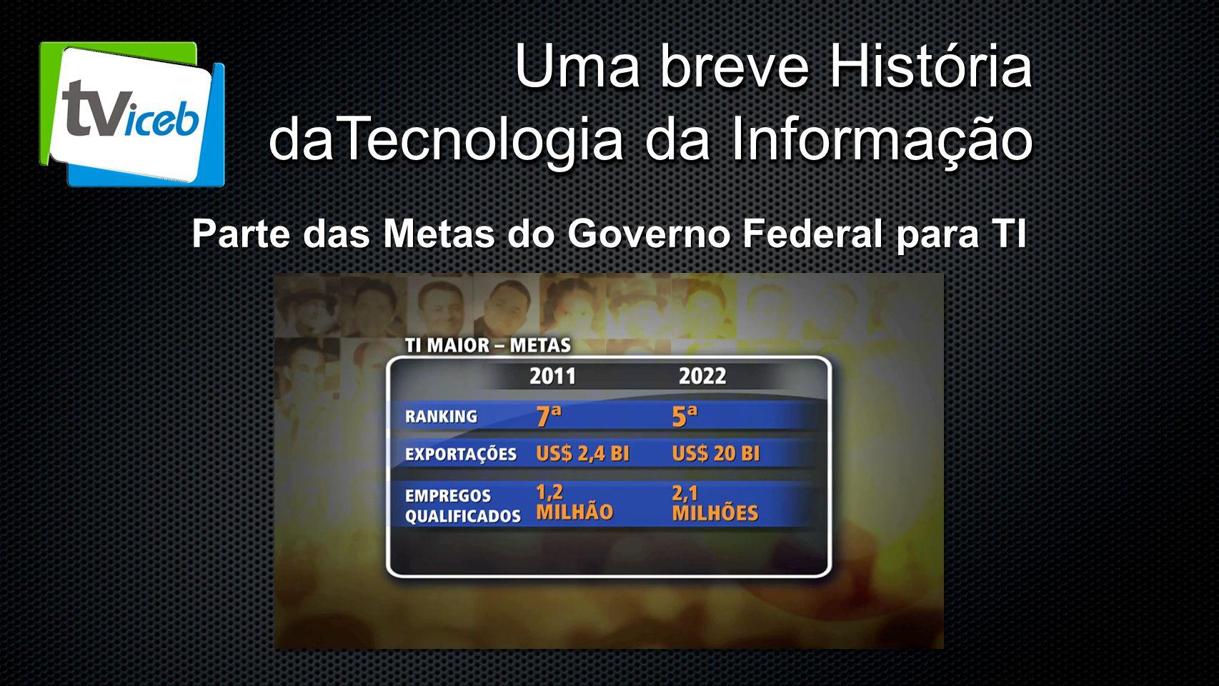 Uma breve História daTecnologia da Informação Parte das Metas do Governo Federal para TI
