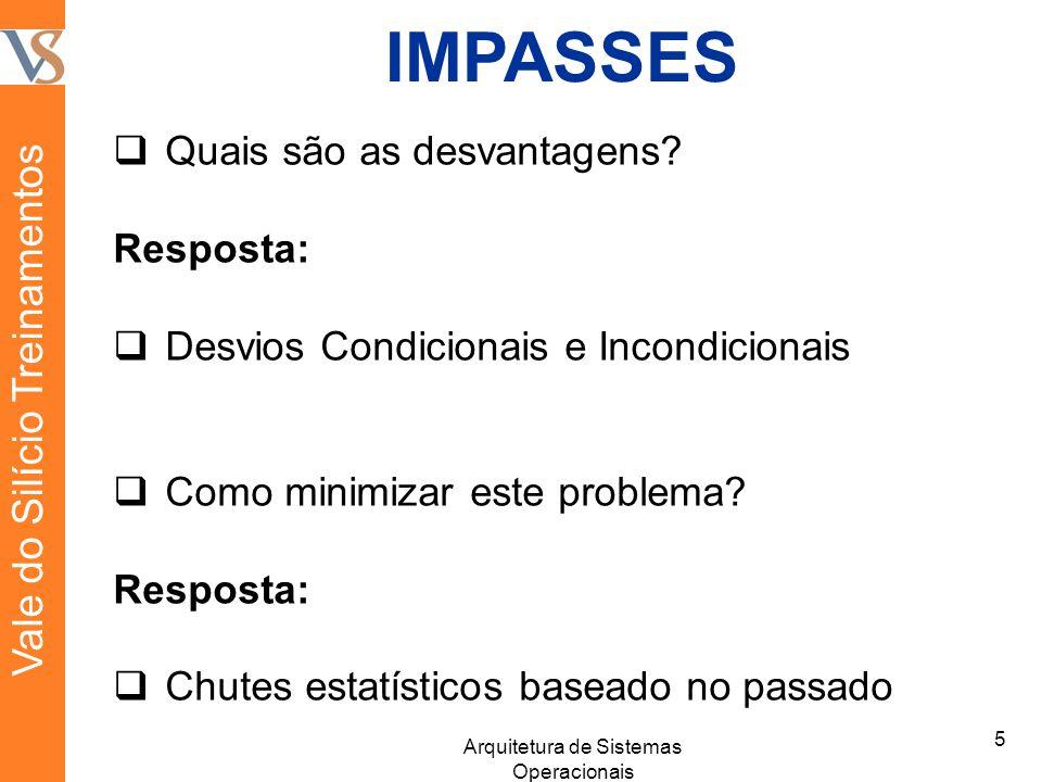 IMPASSES Quais são as desvantagens.