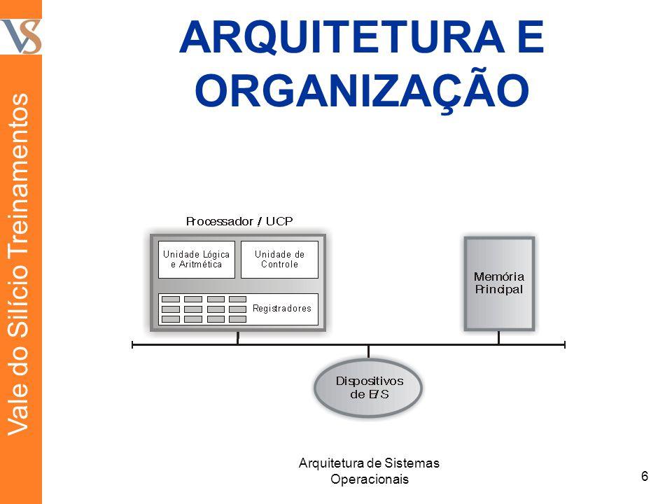 ARQUITETURA E ORGANIZAÇÃO 6 Arquitetura de Sistemas Operacionais Vale do Silício Treinamentos