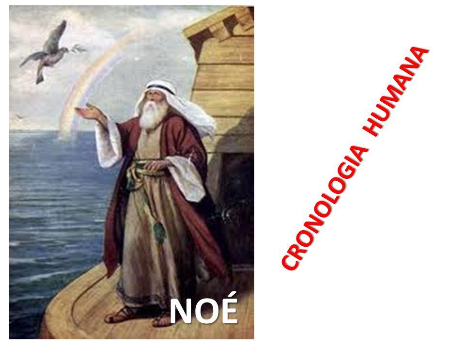 CRONOLOGIA HUMANA NOÉ NOÉ