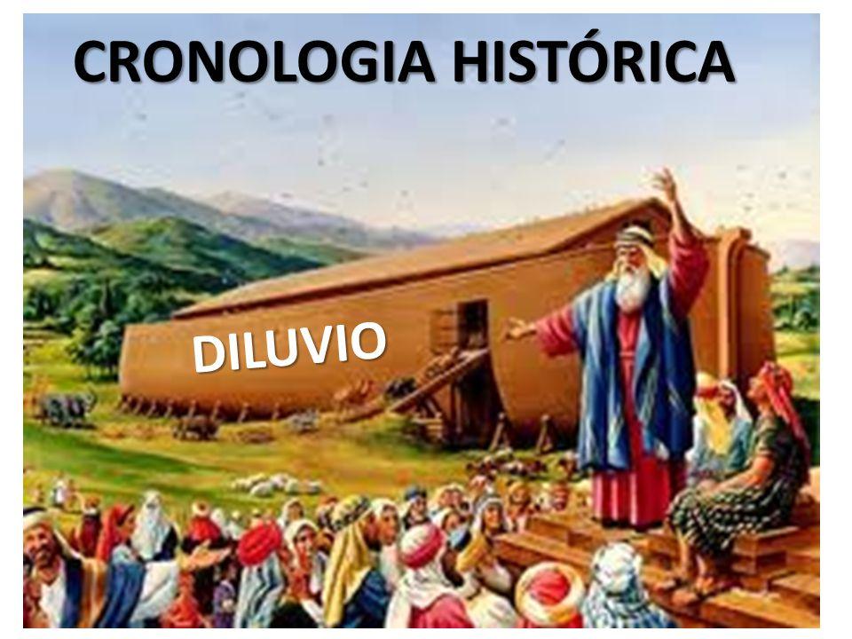CRONOLOGIA HISTÓRICA DILUVIO