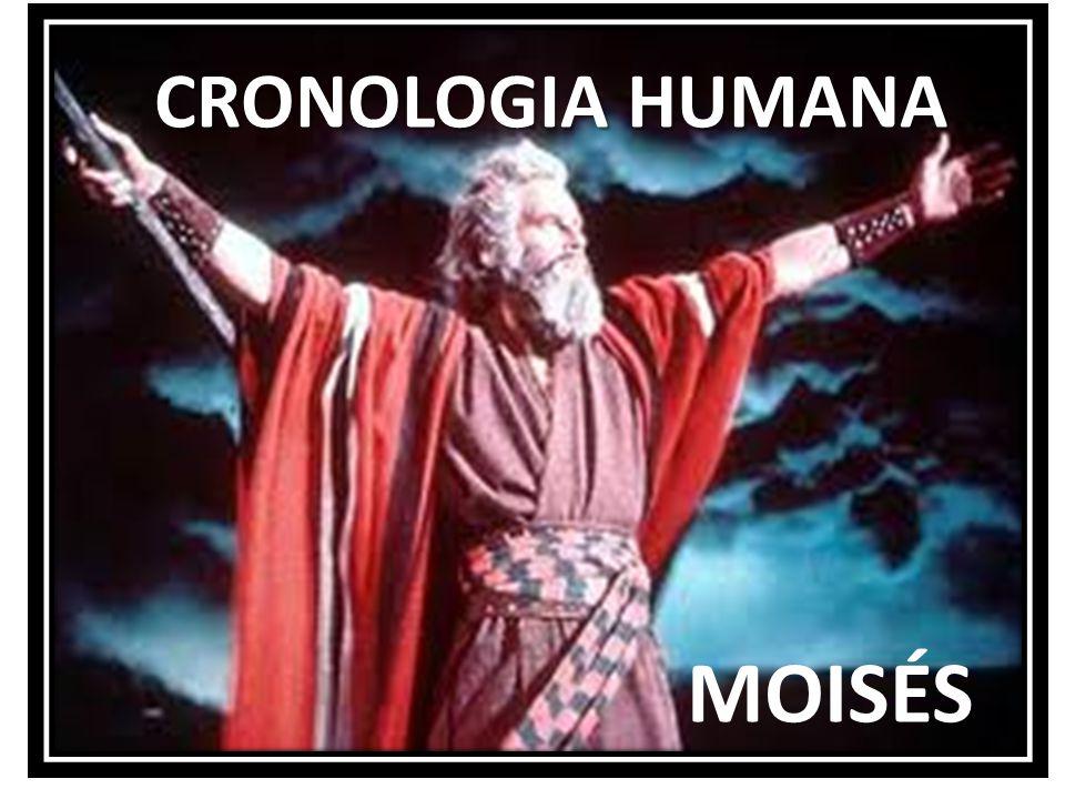 CRONOLOGIA HUMANA CRONOLOGIA HUMANA MOISÉS