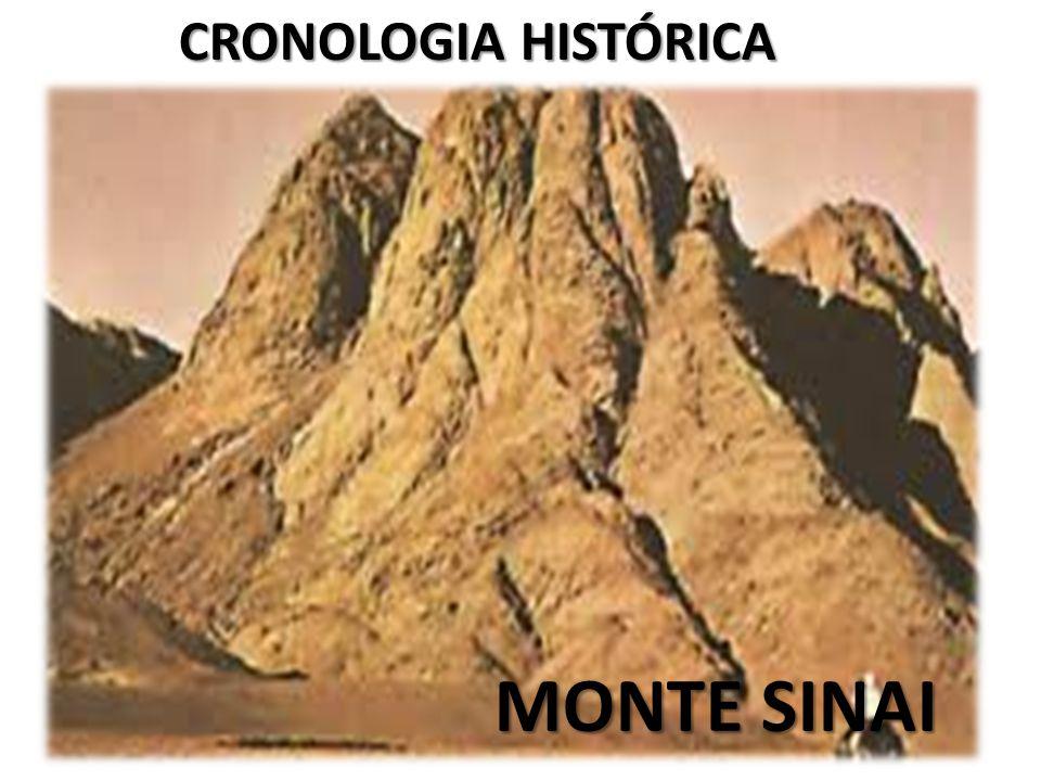 CRONOLOGIA HISTÓRICA MONTE SINAI MONTE SINAI