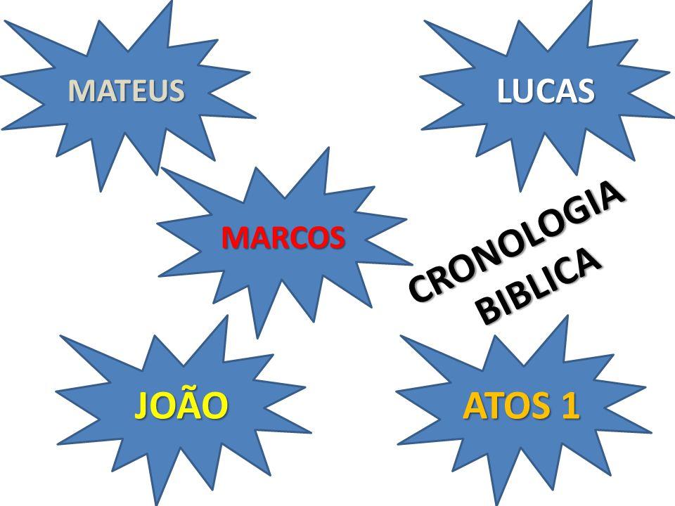 MATEUSLUCAS MARCOS JOÃO ATOS 1 CRONOLOGIABIBLICA