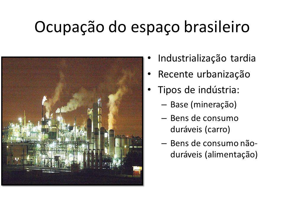 Ocupação do espaço brasileiro Industrialização tardia Recente urbanização Tipos de indústria: – Base (mineração) – Bens de consumo duráveis (carro) – Bens de consumo não- duráveis (alimentação)