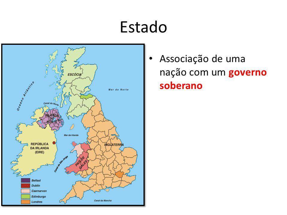 Estado Associação de uma nação com um governo soberano
