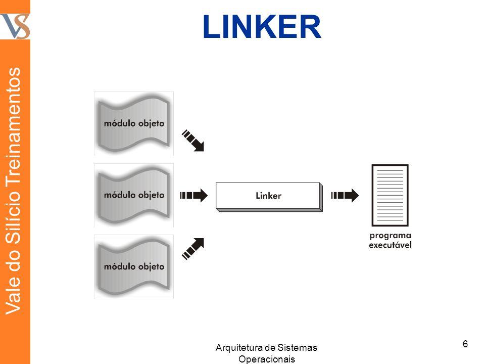 LINKER 6 Arquitetura de Sistemas Operacionais Vale do Silício Treinamentos