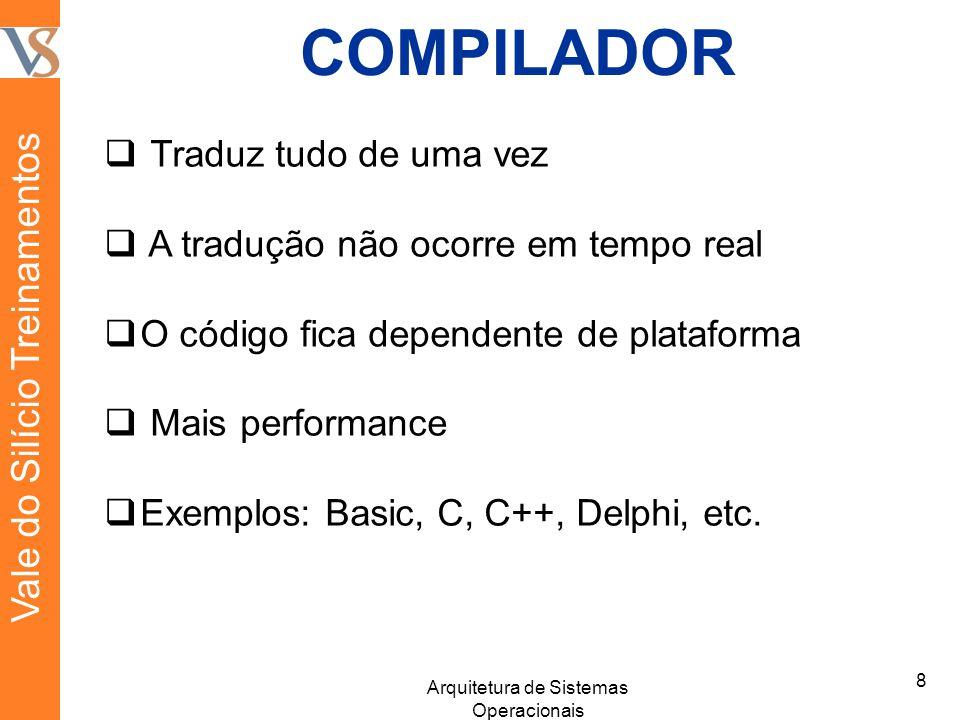 COMPILADOR Traduz tudo de uma vez A tradução não ocorre em tempo real O código fica dependente de plataforma Mais performance Exemplos: Basic, C, C++, Delphi, etc.