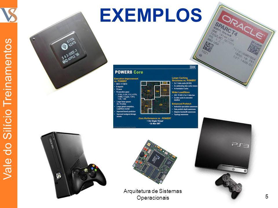 EXEMPLOS 5 Arquitetura de Sistemas Operacionais Vale do Silício Treinamentos