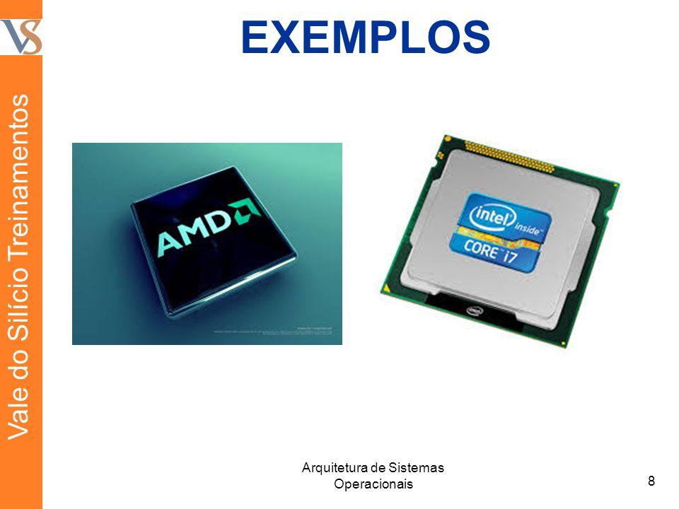 EXEMPLOS 8 Arquitetura de Sistemas Operacionais Vale do Silício Treinamentos