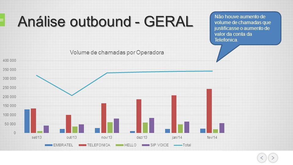 Análise outbound - geral TMA reduziu