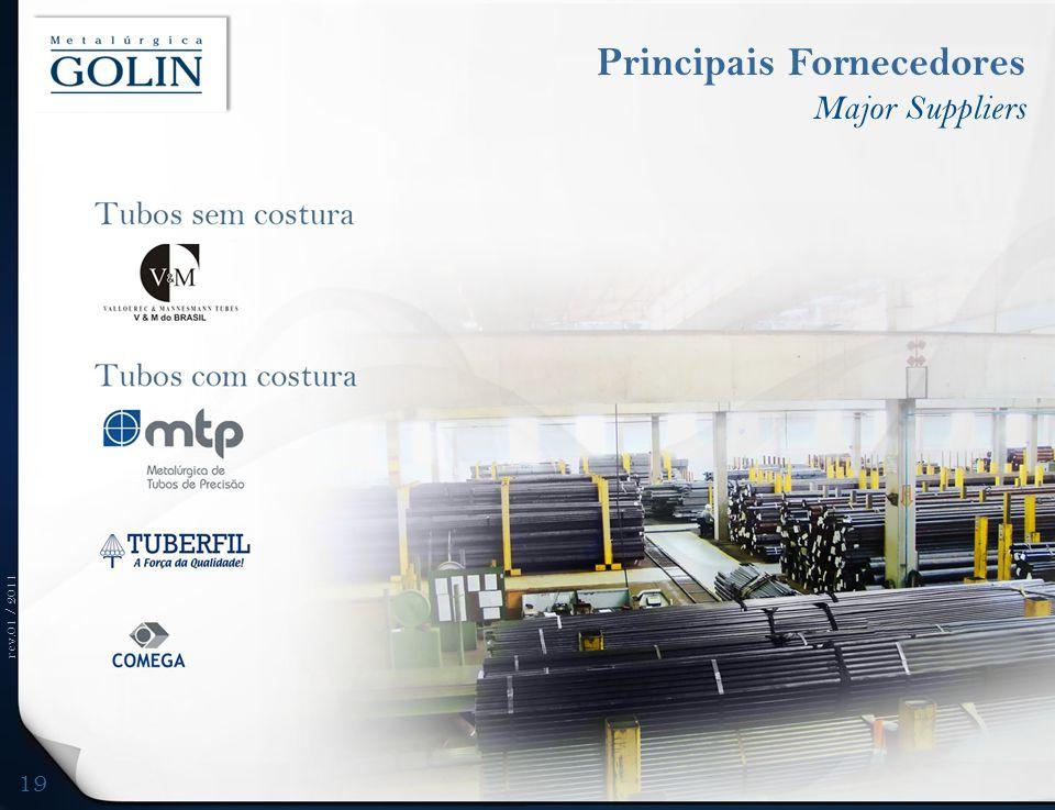 rev.01 / 2011 Principais Fornecedores Major Suppliers 19
