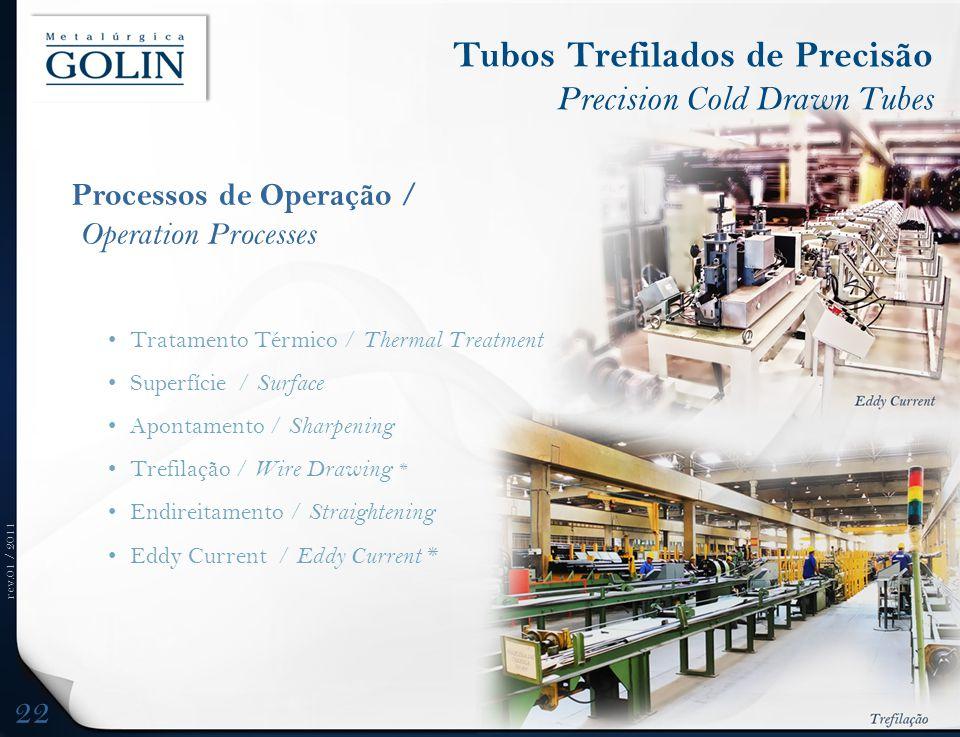 rev.01 / 2011 Processos de Operação / Operation Processes Tratamento Térmico / Thermal Treatment Superfície / Surface Apontamento / Sharpening Trefila