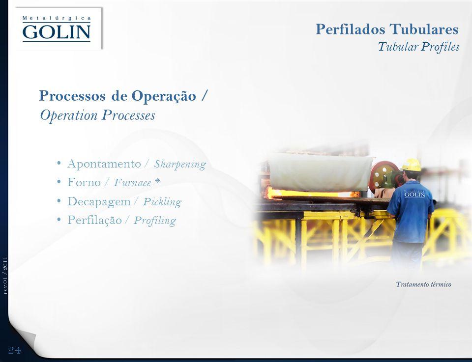 rev.01 / 2011 Processos de Operação / Operation Processes Apontamento / Sharpening Forno / Furnace * Decapagem / Pickling Perfilação / Profiling Perfi