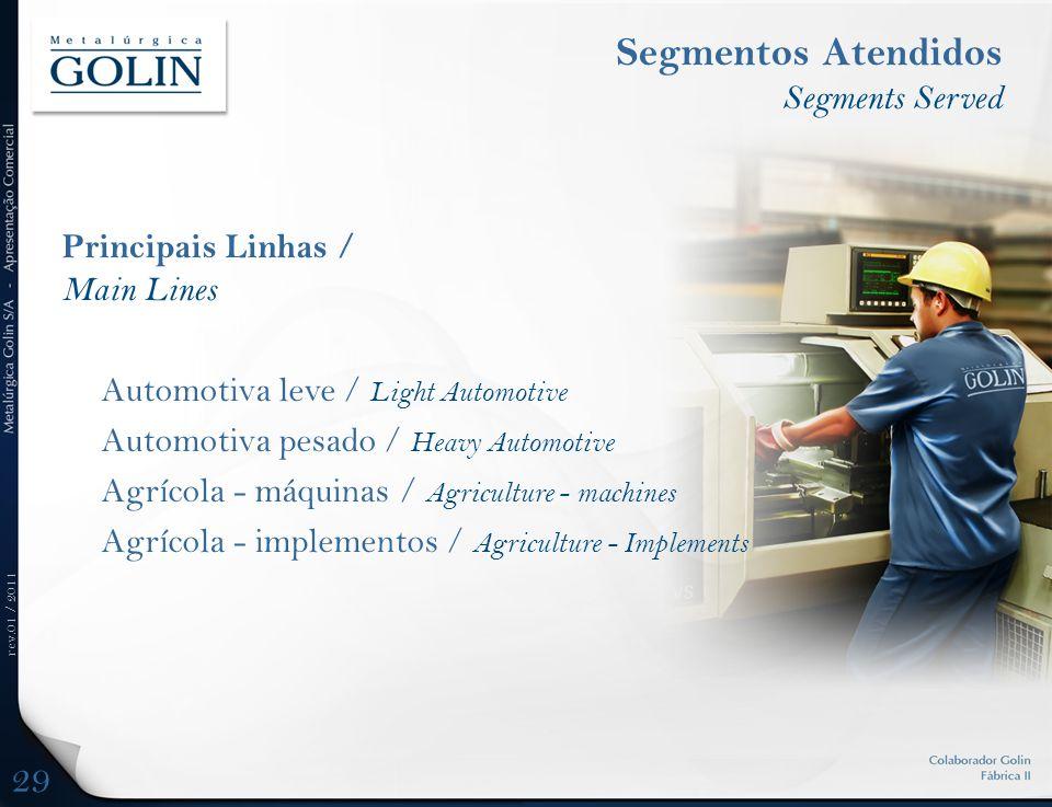 rev.01 / 2011 Principais Linhas / Main Lines Automotiva leve / Light Automotive Automotiva pesado / Heavy Automotive Agrícola - máquinas / Agriculture