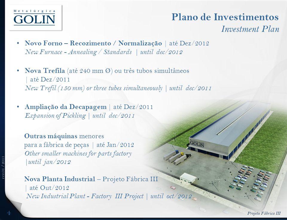 rev.01 / 2011 Produção e Vendas - Golin Automotive45% Agriculture25% Others30% 15