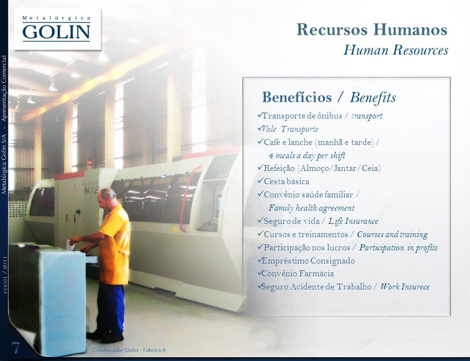rev.01 / 2011 Recursos Humanos Human Resources Benefícios / Benefits Transporte de ônibus / transport Vale Transporte Café e lanche (manhã e tarde) /