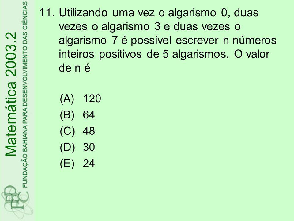 12.O gráfico da função f(x)=x²+bx+c tem apenas um ponto em comum com o eixo Ox, exatamente em x=r.