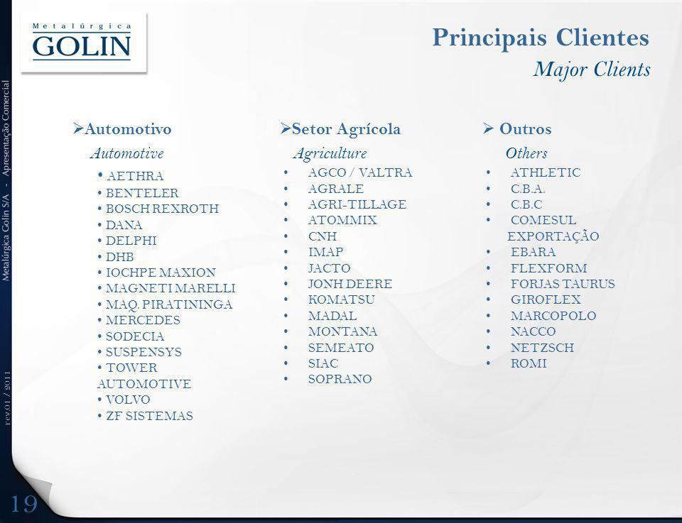 rev.01 / 2011 Principais Clientes Major Clients Setor Agrícola Agriculture AGCO / VALTRA AGRALE AGRI-TILLAGE ATOMMIX CNH IMAP JACTO JONH DEERE KOMATSU