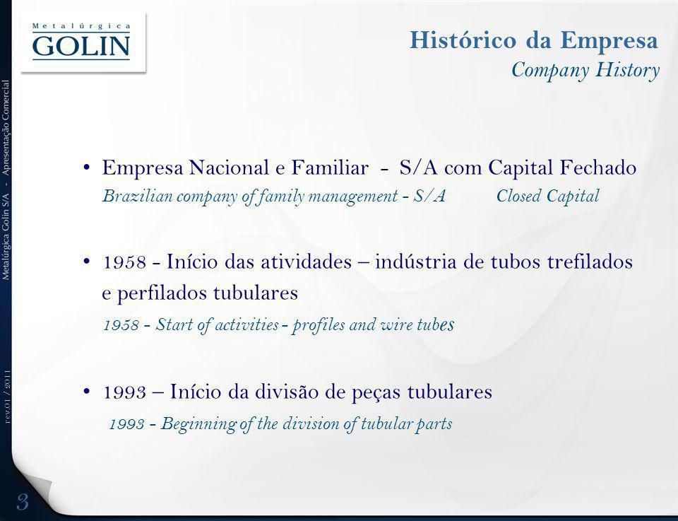 rev.01 / 2011 Empresa Nacional e Familiar - S/A com Capital Fechado Brazilian company of family management - S/A Closed Capital 1958 - Início das ativ