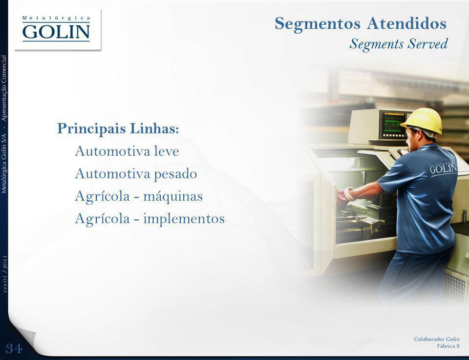 rev.01 / 2011 Principais Linhas: Automotiva leve Automotiva pesado Agrícola - máquinas Agrícola - implementos Segmentos Atendidos Segments Served 34