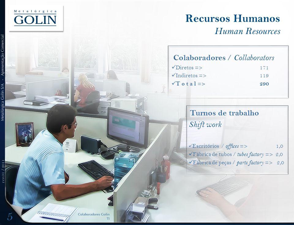 rev.01 / 2011 Recursos Humanos Human Resources Turnos de trabalho Shift work Escritórios / offices => 1,0 Fábrica de tubos / tubes factory => 2,0 Fábrica de peças / parts factory => 2,0 Colaboradores / Collaborators Diretos =>171 Indiretos =>119 T o t a l =>290 5