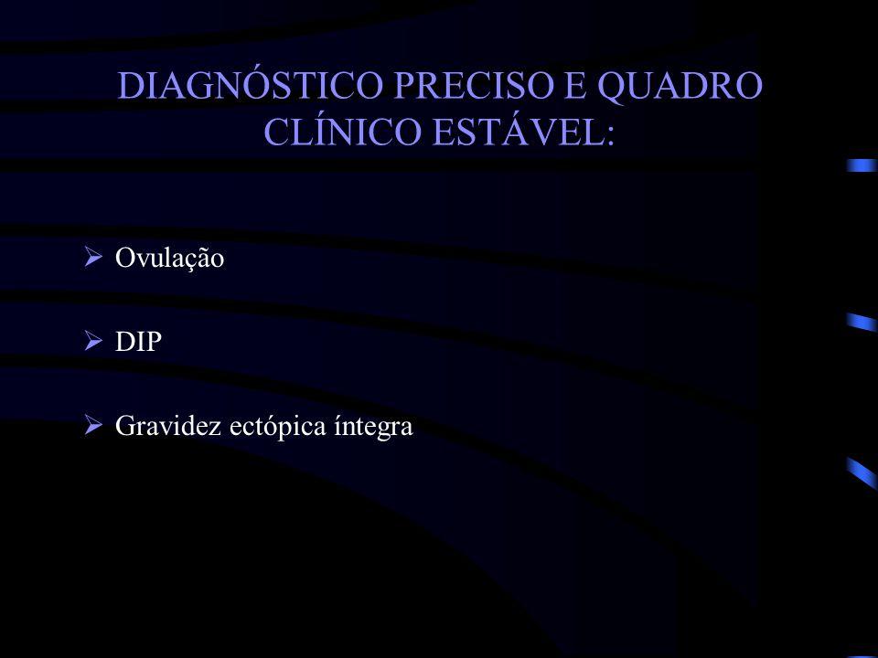 DIAGNÓSTICO PRECISO E QUADRO CLÍNICO ESTÁVEL: Ovulação DIP Gravidez ectópica íntegra