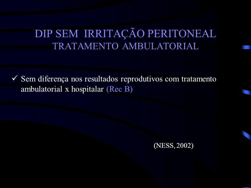 DIP SEM IRRITAÇÃO PERITONEAL TRATAMENTO AMBULATORIAL Sem diferença nos resultados reprodutivos com tratamento ambulatorial x hospitalar (Rec B) (NESS,