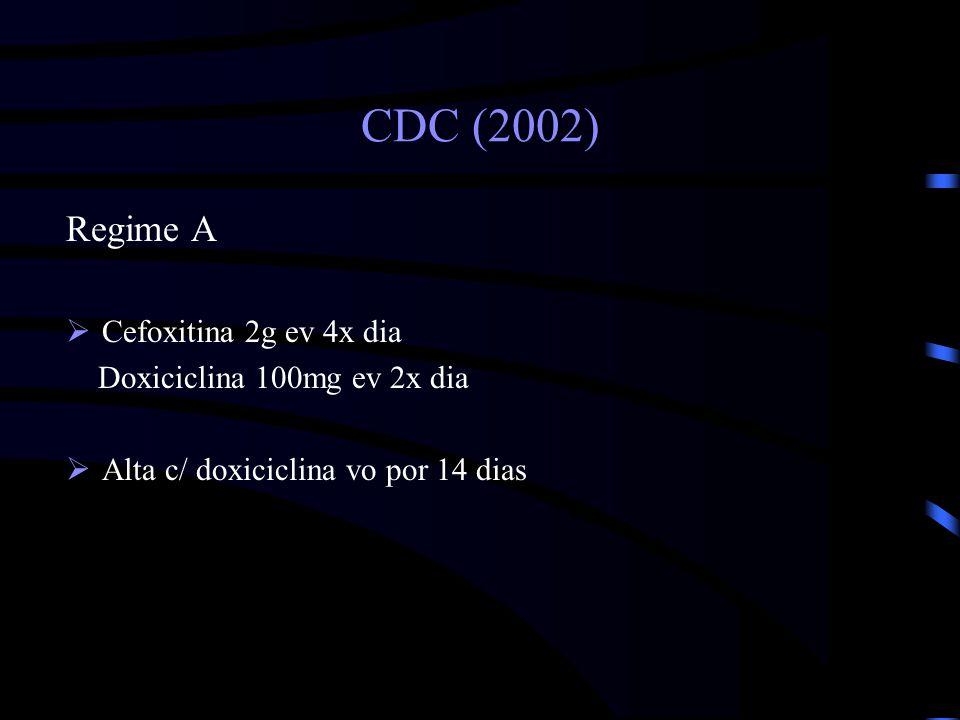 CDC (2002) Regime A Cefoxitina 2g ev 4x dia Doxiciclina 100mg ev 2x dia Alta c/ doxiciclina vo por 14 dias