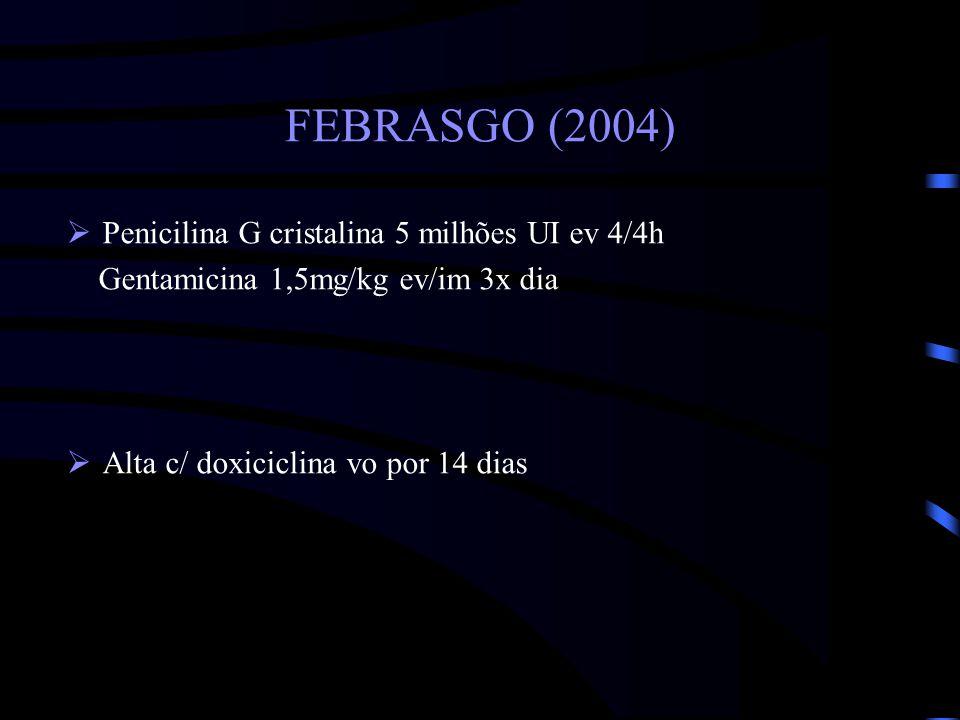 FEBRASGO (2004) Penicilina G cristalina 5 milhões UI ev 4/4h Gentamicina 1,5mg/kg ev/im 3x dia Alta c/ doxiciclina vo por 14 dias