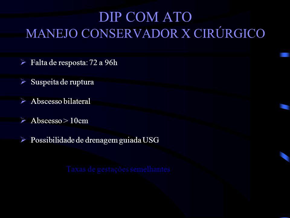 DIP COM ATO MANEJO CONSERVADOR X CIRÚRGICO Falta de resposta: 72 a 96h Suspeita de ruptura Abscesso bilateral Abscesso > 10cm Possibilidade de drenage