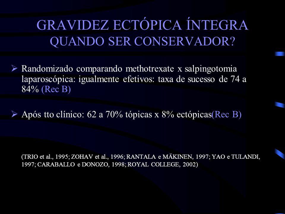 GRAVIDEZ ECTÓPICA ÍNTEGRA QUANDO SER CONSERVADOR? Randomizado comparando methotrexate x salpingotomia laparoscópica: igualmente efetivos: taxa de suce