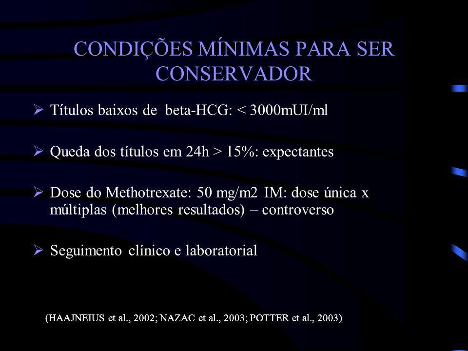 CONDIÇÕES MÍNIMAS PARA SER CONSERVADOR Títulos baixos de beta-HCG: < 3000mUI/ml Queda dos títulos em 24h > 15%: expectantes Dose do Methotrexate: 50 m