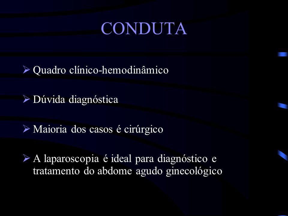 CONDUTA Quadro clínico-hemodinâmico Dúvida diagnóstica Maioria dos casos é cirúrgico A laparoscopia é ideal para diagnóstico e tratamento do abdome ag