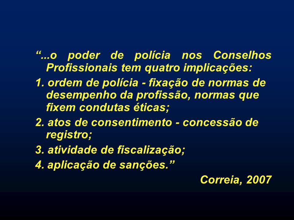 ...o poder de polícia nos Conselhos Profissionais tem quatro implicações: 1. ordem de polícia - fixação de normas de desempenho da profissão, normas q