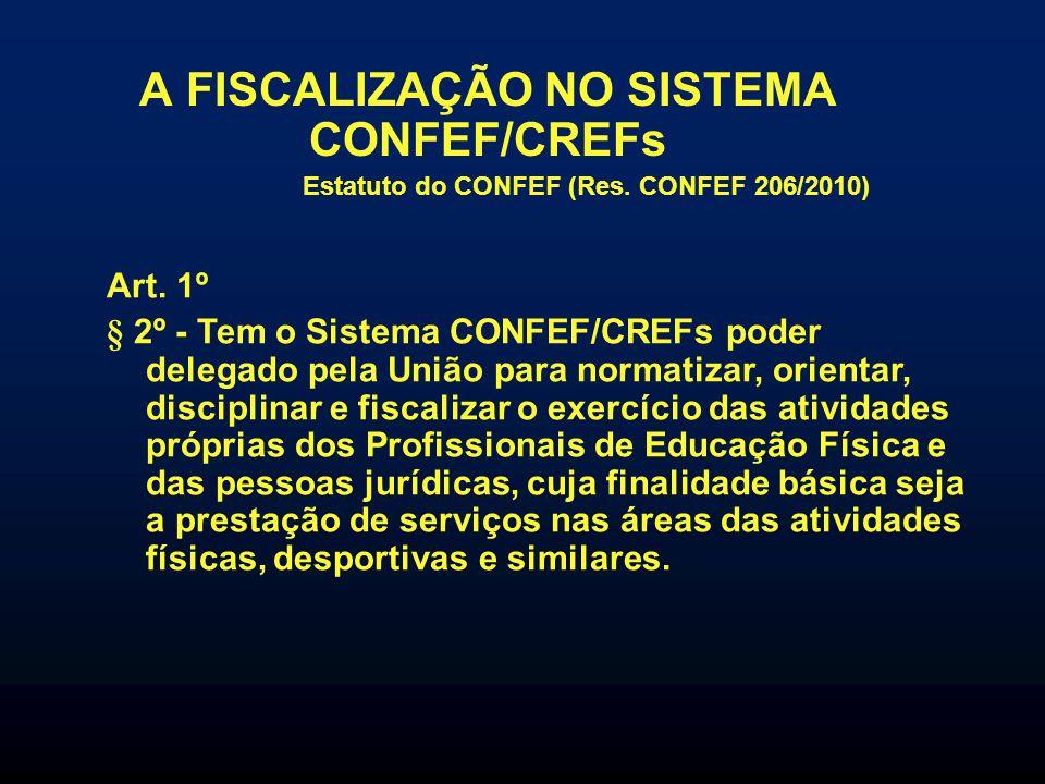 Art. 1º § 2º - Tem o Sistema CONFEF/CREFs poder delegado pela União para normatizar, orientar, disciplinar e fiscalizar o exercício das atividades pró