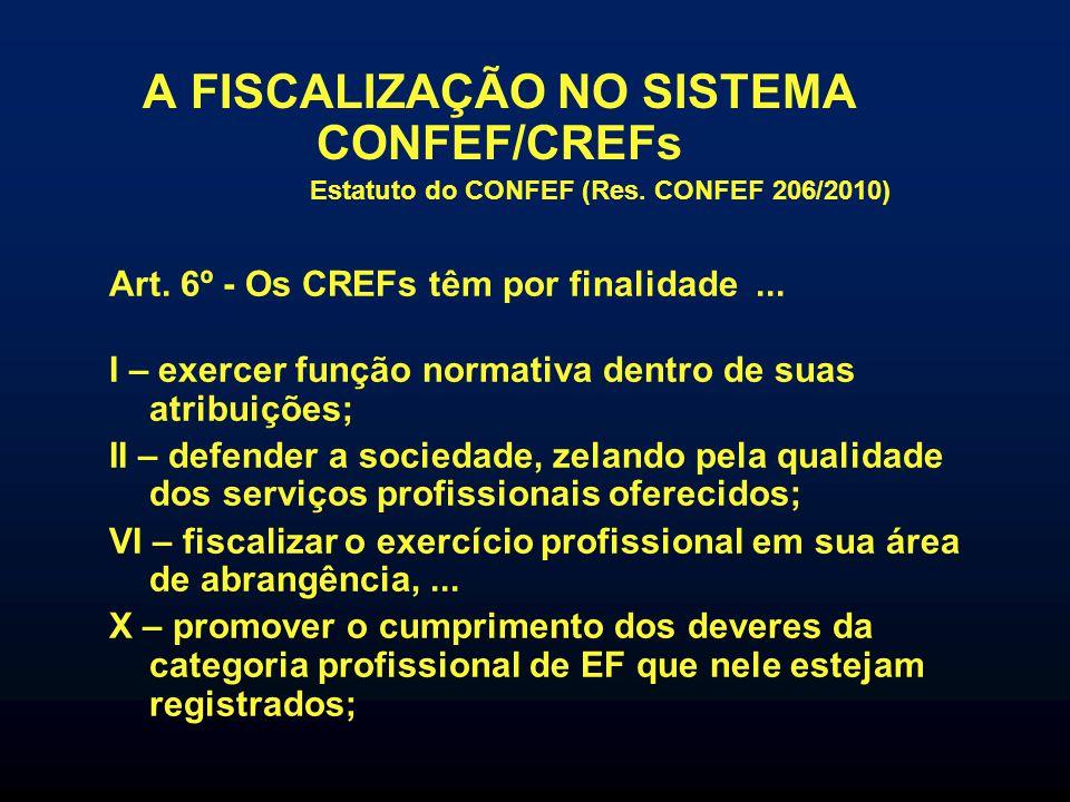 A FISCALIZAÇÃO NO SISTEMA CONFEF/CREFs Estatuto do CONFEF (Res. CONFEF 206/2010) Art. 6º - Os CREFs têm por finalidade... I – exercer função normativa