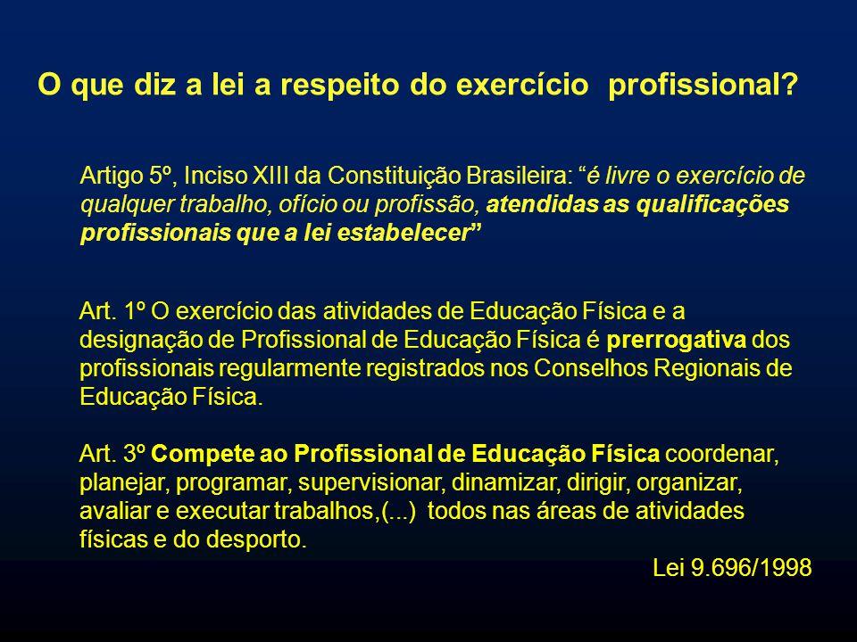 Artigo 5º, Inciso XIII da Constituição Brasileira: é livre o exercício de qualquer trabalho, ofício ou profissão, atendidas as qualificações profissio