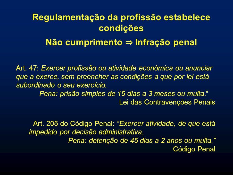 Regulamentação da profissão estabelece condições Não cumprimento Infração penal Art. 205 do Código Penal: Exercer atividade, de que está impedido por