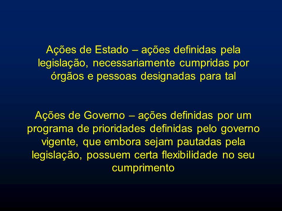 Ações de Estado – ações definidas pela legislação, necessariamente cumpridas por órgãos e pessoas designadas para tal Ações de Governo – ações definid