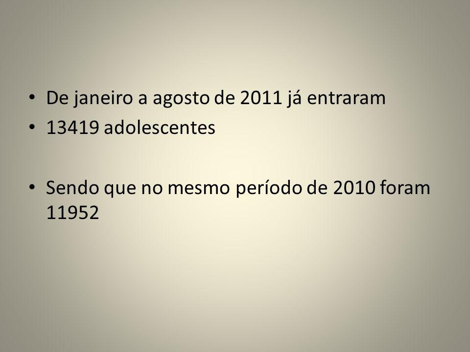 De janeiro a agosto de 2011 já entraram 13419 adolescentes Sendo que no mesmo período de 2010 foram 11952