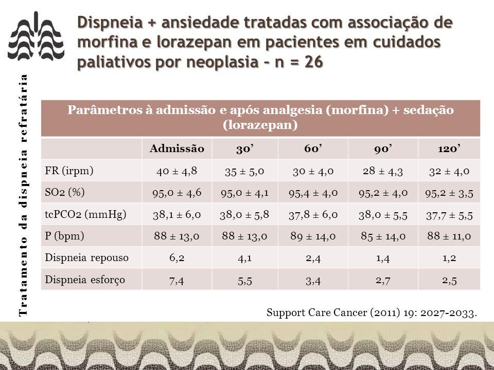 Tratamento da dispneia refratária Dispneia + ansiedade tratadas com associação de morfina e lorazepan em pacientes em cuidados paliativos por neoplasia – n = 26 Parâmetros à admissão e após analgesia (morfina) + sedação (lorazepan) Admissão306090120 FR (irpm)40 ± 4,835 ± 5,030 ± 4,028 ± 4,332 ± 4,0 SO2 (%)95,0 ± 4,695,0 ± 4,195,4 ± 4,095,2 ± 4,095,2 ± 3,5 tcPCO2 (mmHg)38,1 ± 6,038,0 ± 5,837,8 ± 6,038,0 ± 5,537,7 ± 5,5 P (bpm)88 ± 13,0 89 ± 14,085 ± 14,088 ± 11,0 Dispneia repouso6,24,12,41,41,2 Dispneia esforço7,45,53,42,72,5 Support Care Cancer (2011) 19: 2027-2033.