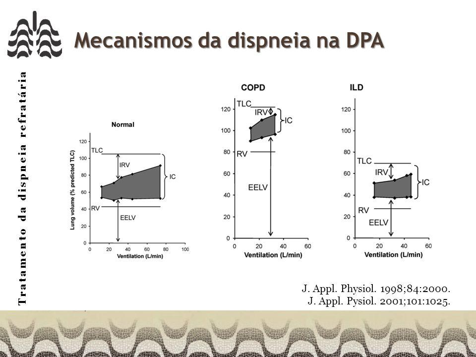 Tratamento da dispneia refratária Conceitos Dispneia: experiência subjetiva de desconforto respiratório composta de sensações qualitativas diferentes e que variam de intensidade.