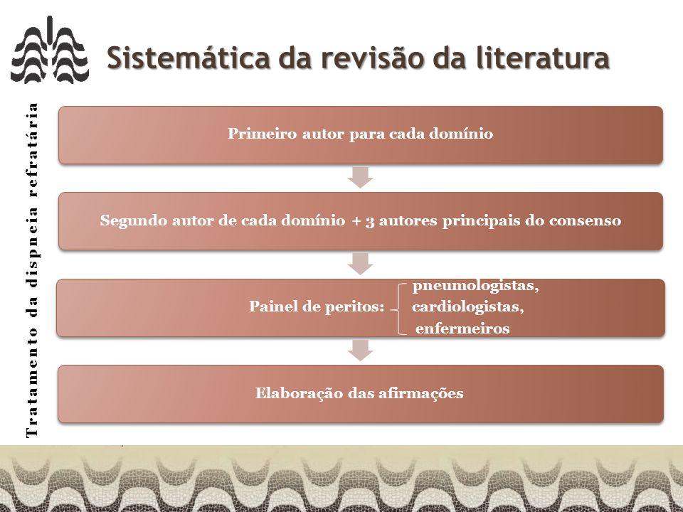 Tratamento da dispneia refratária Sistemática da revisão da literatura Primeiro autor para cada domínioSegundo autor de cada domínio + 3 autores principais do consenso pneumologistas, Painel de peritos: cardiologistas, enfermeiros Elaboração das afirmações
