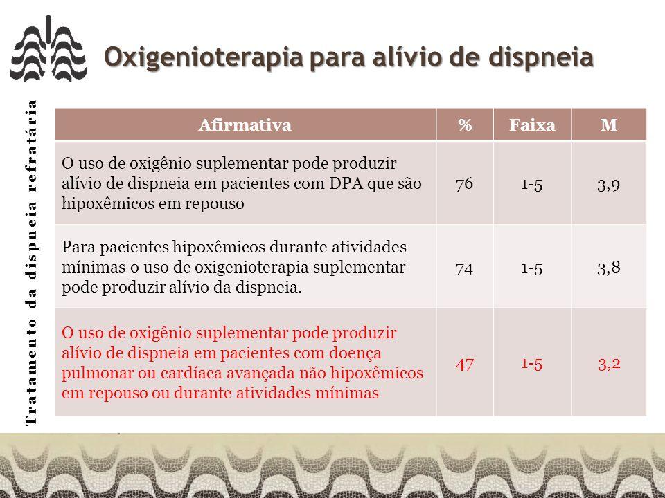 Tratamento da dispneia refratária Oxigenioterapia para alívio de dispneia Afirmativa%FaixaM O uso de oxigênio suplementar pode produzir alívio de dispneia em pacientes com DPA que são hipoxêmicos em repouso 761-53,9 Para pacientes hipoxêmicos durante atividades mínimas o uso de oxigenioterapia suplementar pode produzir alívio da dispneia.
