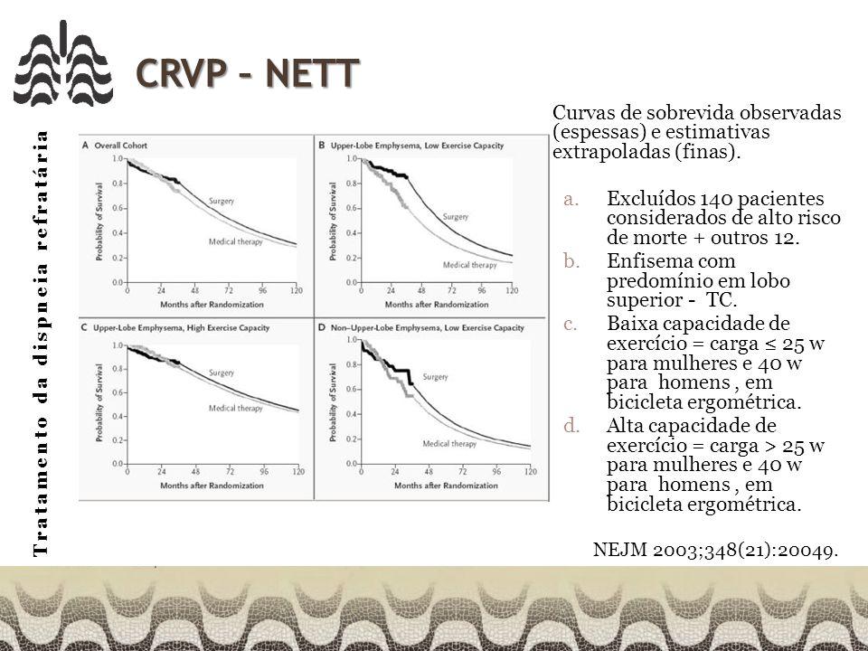 Tratamento da dispneia refratária CRVP – NETT Curvas de sobrevida observadas (espessas) e estimativas extrapoladas (finas).