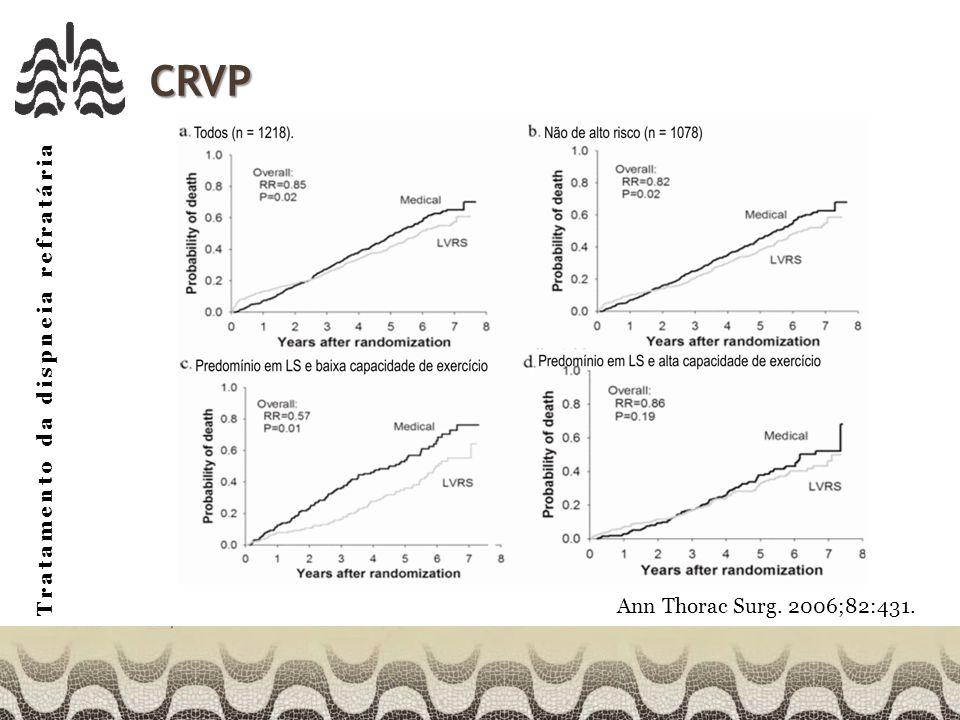 Tratamento da dispneia refratária CRVP Ann Thorac Surg. 2006;82:431.