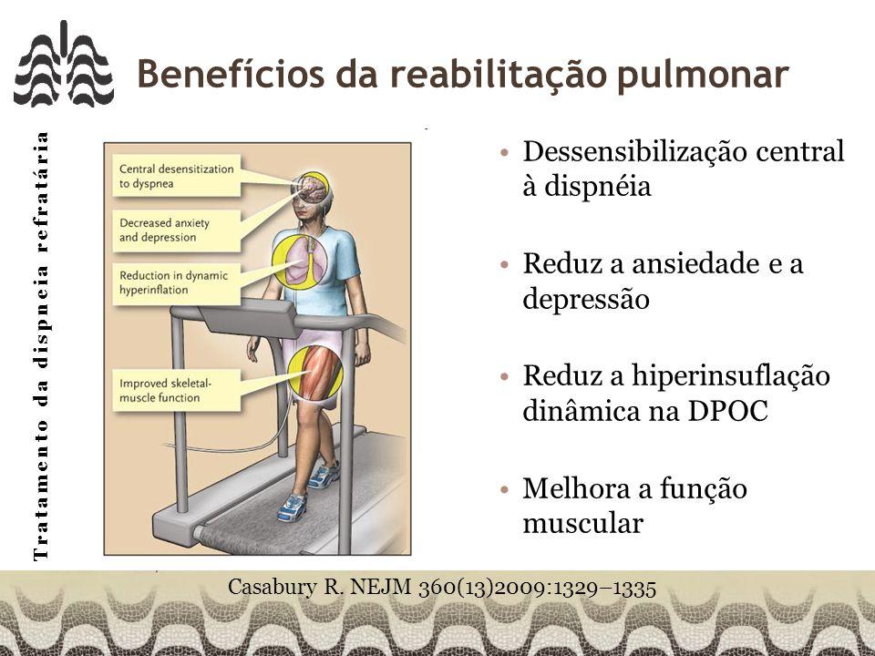 Tratamento da dispneia refratária Benefícios da reabilitação pulmonar Dessensibilização central à dispnéia Reduz a ansiedade e a depressão Reduz a hiperinsuflação dinâmica na DPOC Melhora a função muscular Casabury R.