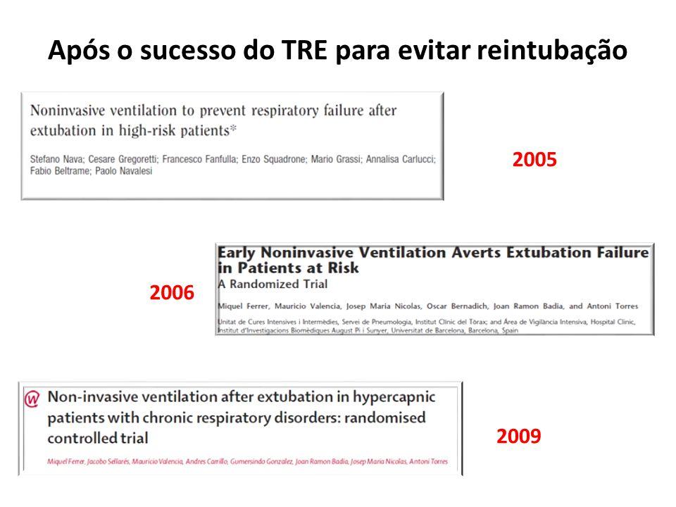 Após o sucesso do TRE para evitar reintubação 2005 2006 2009